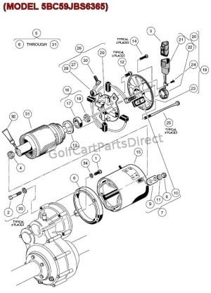 Electric Motor  (MODEL 5BC59JBS6365)  Club Car parts & accessories
