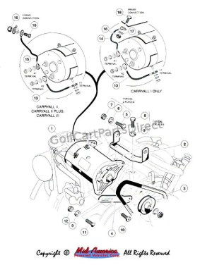 StarterGenerator Mounting  Club Car parts & accessories