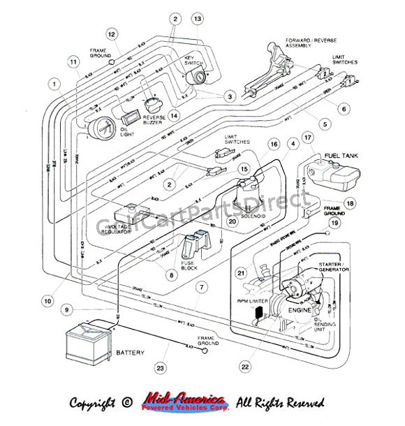 2006 Club Car Precedent Gas Wiring Diagram : Volt club car precedent wiring diagram viair