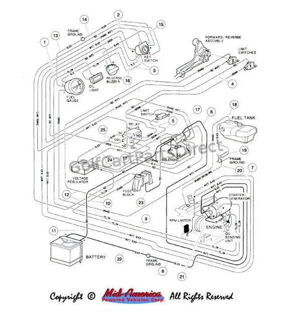 1999 club car wiring diagram efcaviation com wiring diagram for club car starter generator at Gas Club Car Ignition Switch Wiring Diagram