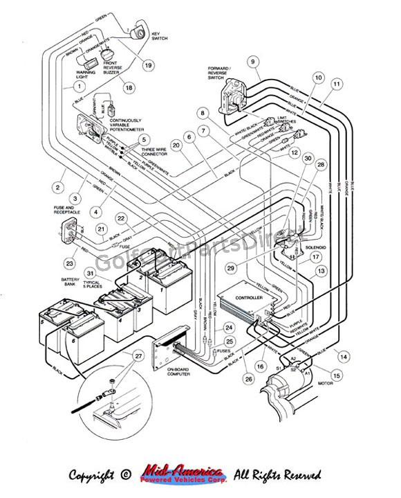 1988 club car wiring diagrams 36 volts club car schematic