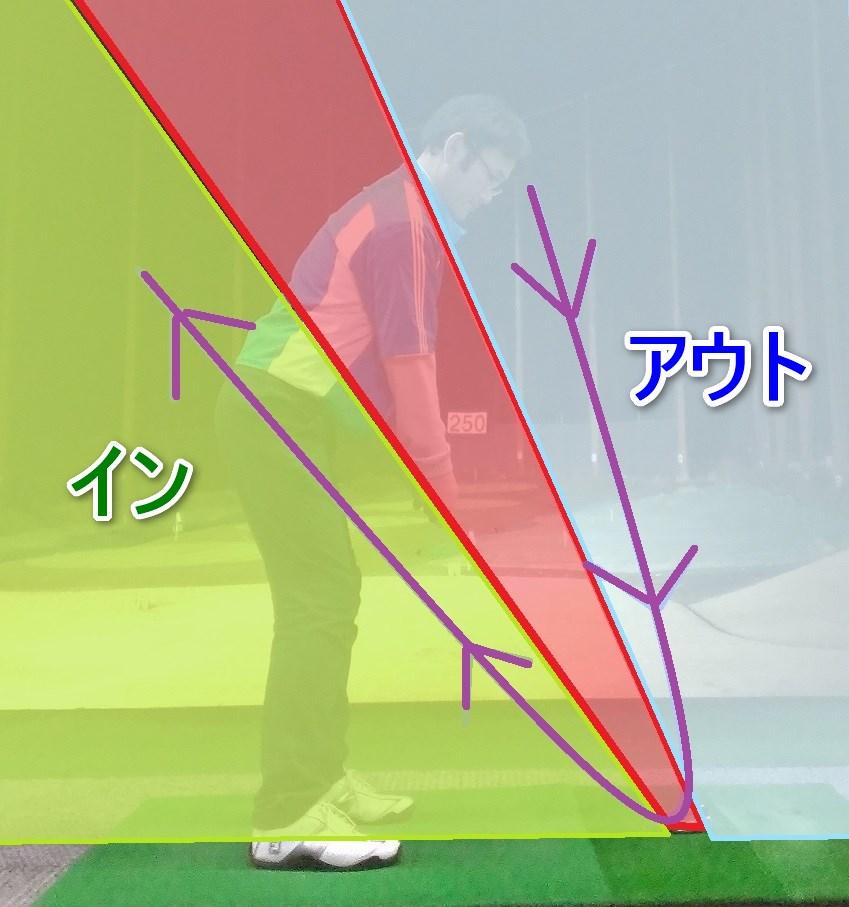 サイド イン アウト ゴルフ ゴルフ