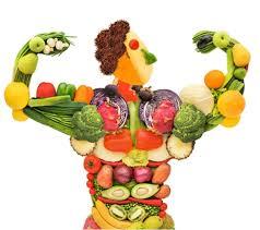 Manger à établir avec le verbe se nourrir. La nutrition est une nouvelle conception, moins simple qu'avant elle demande du temps...