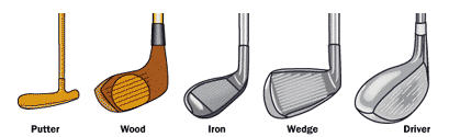 Know More About Your Golf Club Components