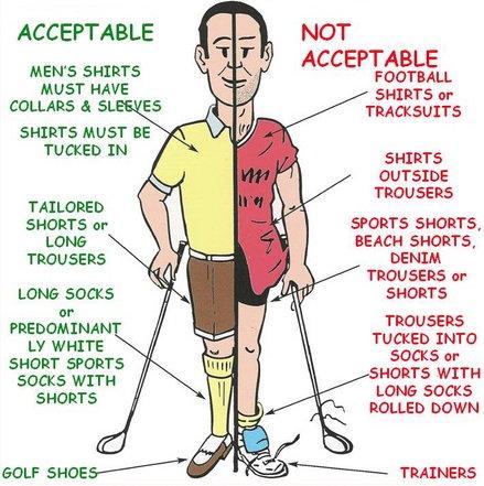 Quelle: golfregeln.de