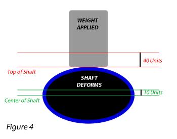 Understand_EI_Deformation 4