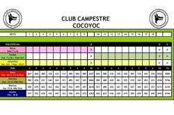 Club Campestre de Cocoyoc – tarjeta de yardaje