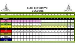 Club Deportivo Cocoyoc – tarjeta de yardaje