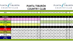Punta Tiburón – tarjeta de yardaje (2)