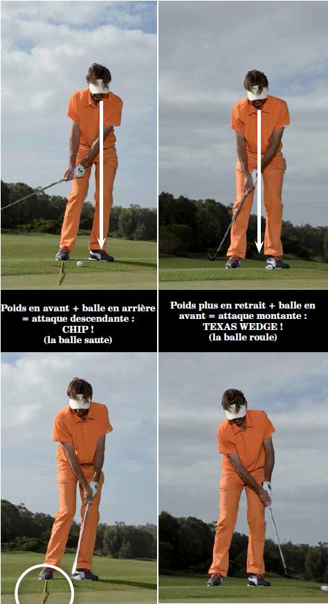 contact putting golf
