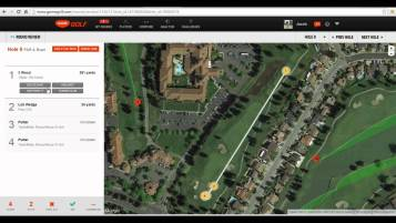 Test Game Golf 3