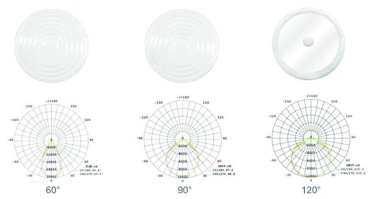 170lm w ufo led high bay light 150w