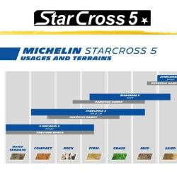 "Nuovo MICHELIN ""StarCross 5"""
