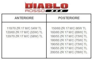diablo-3-pirelli-misure