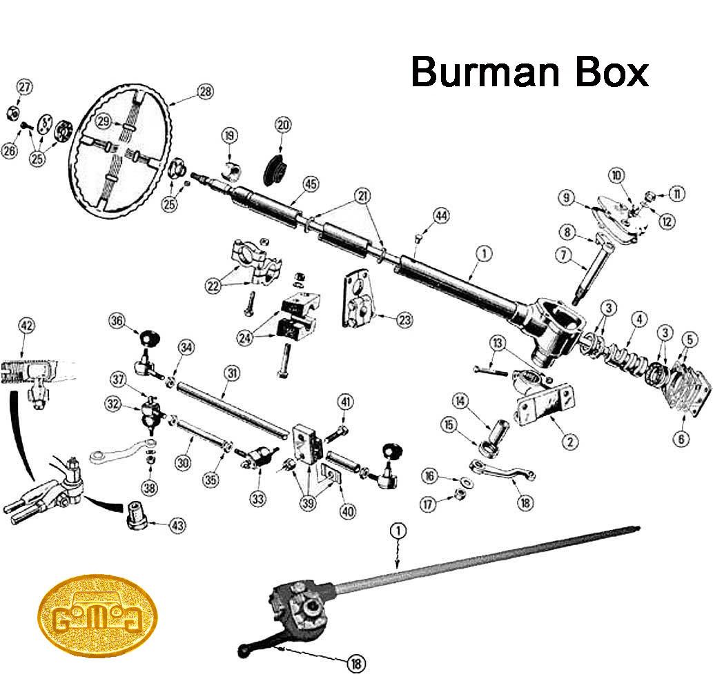 Gemmer Box