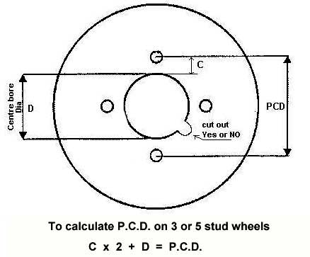 How To Measure PCD - TRAILER PARTS ROCHDALE