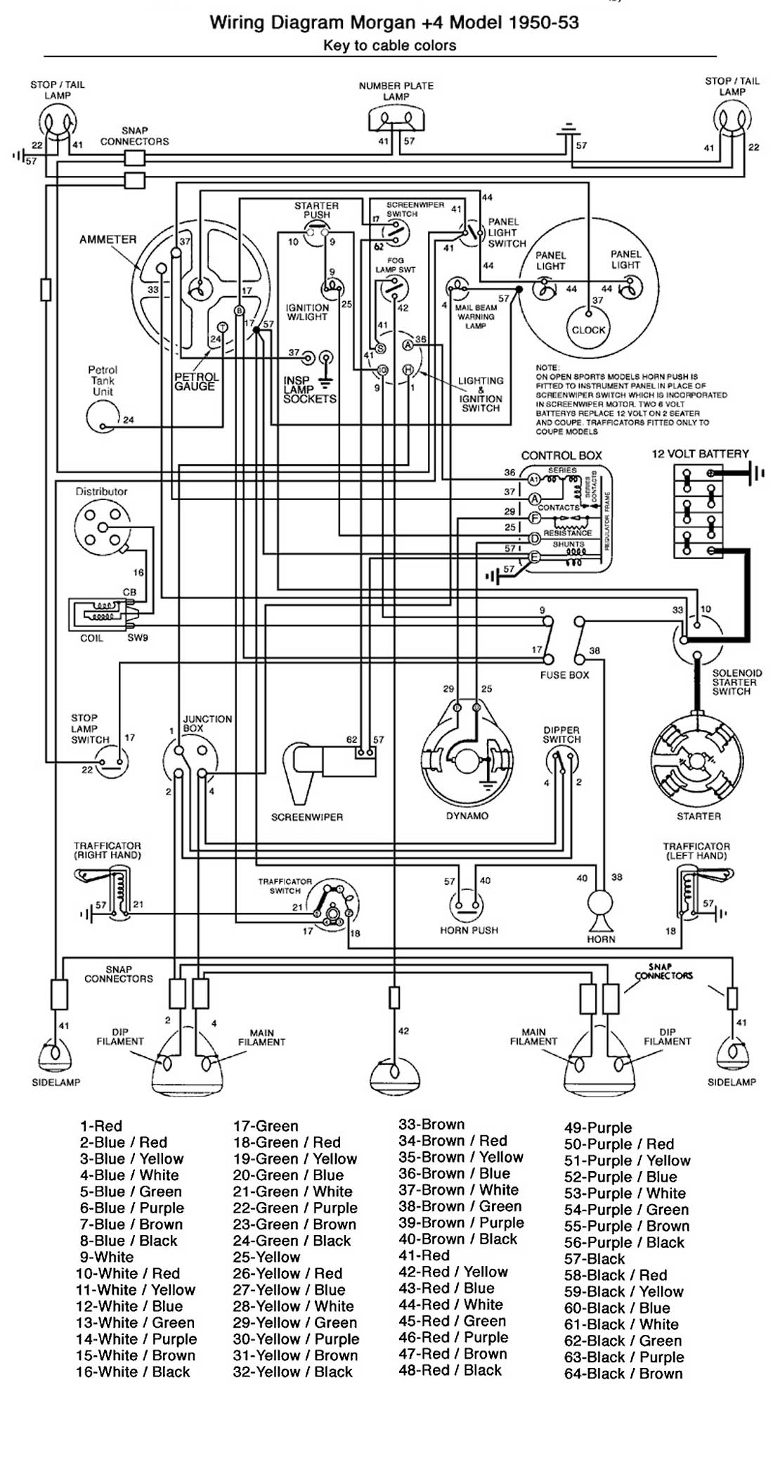 Morgan 8 Fuse Box 22 Wiring Diagram Images