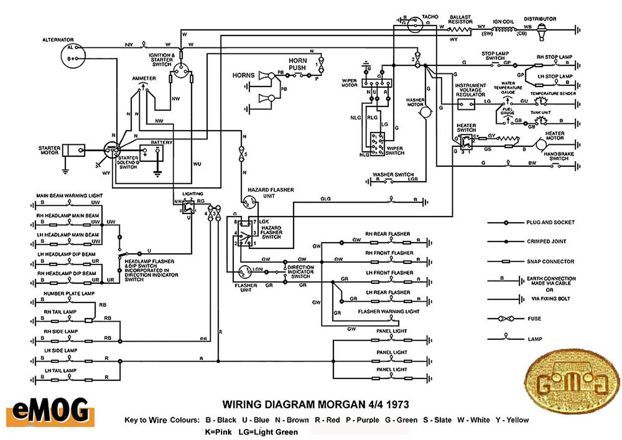 Wiring Bosch Diagram Alternator Tba Wiring Diagram