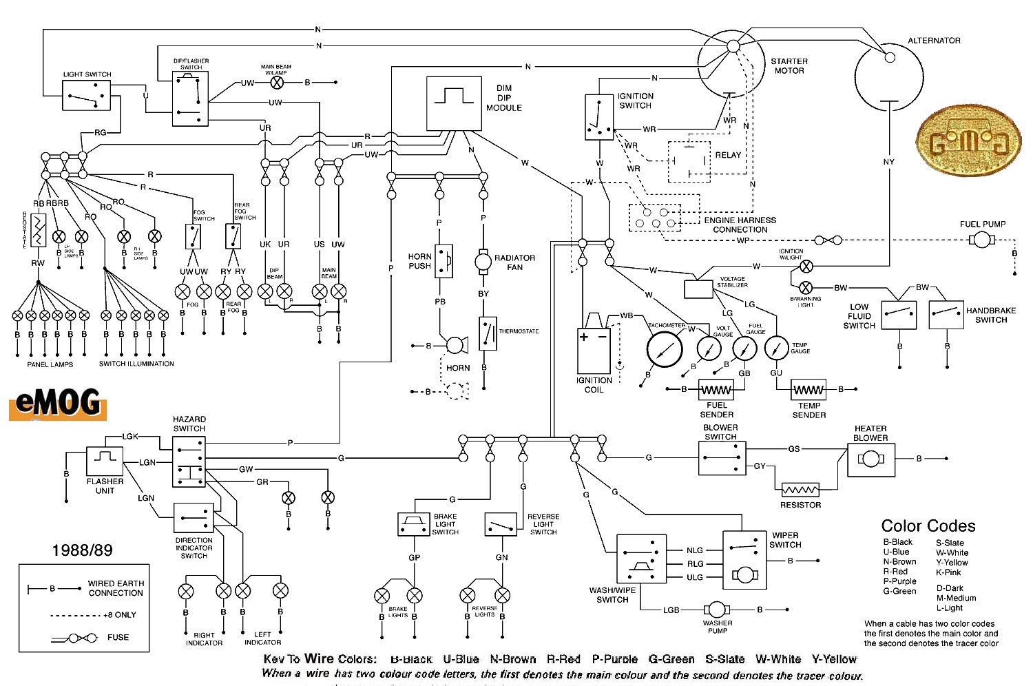 Wrg Morgan 4 4 Wiring Diagram