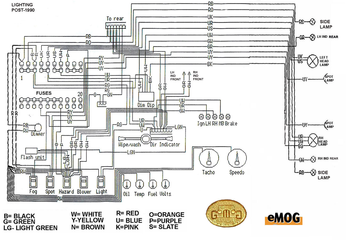 Morgan Wiring On