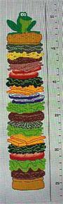 Burger Growth Chart