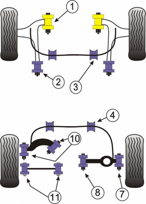 Powerflex Urethane Suspension Bushings Front Wishbone Lower Front Bushing14mm for Mazda3