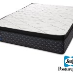 Leon S Furniture In Kingston On Mattress Store Reviews Goodbed Com