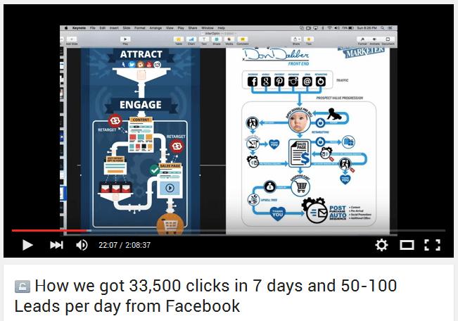 33,500 clicks