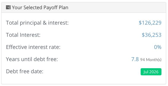 debt avalanche payoff plan example