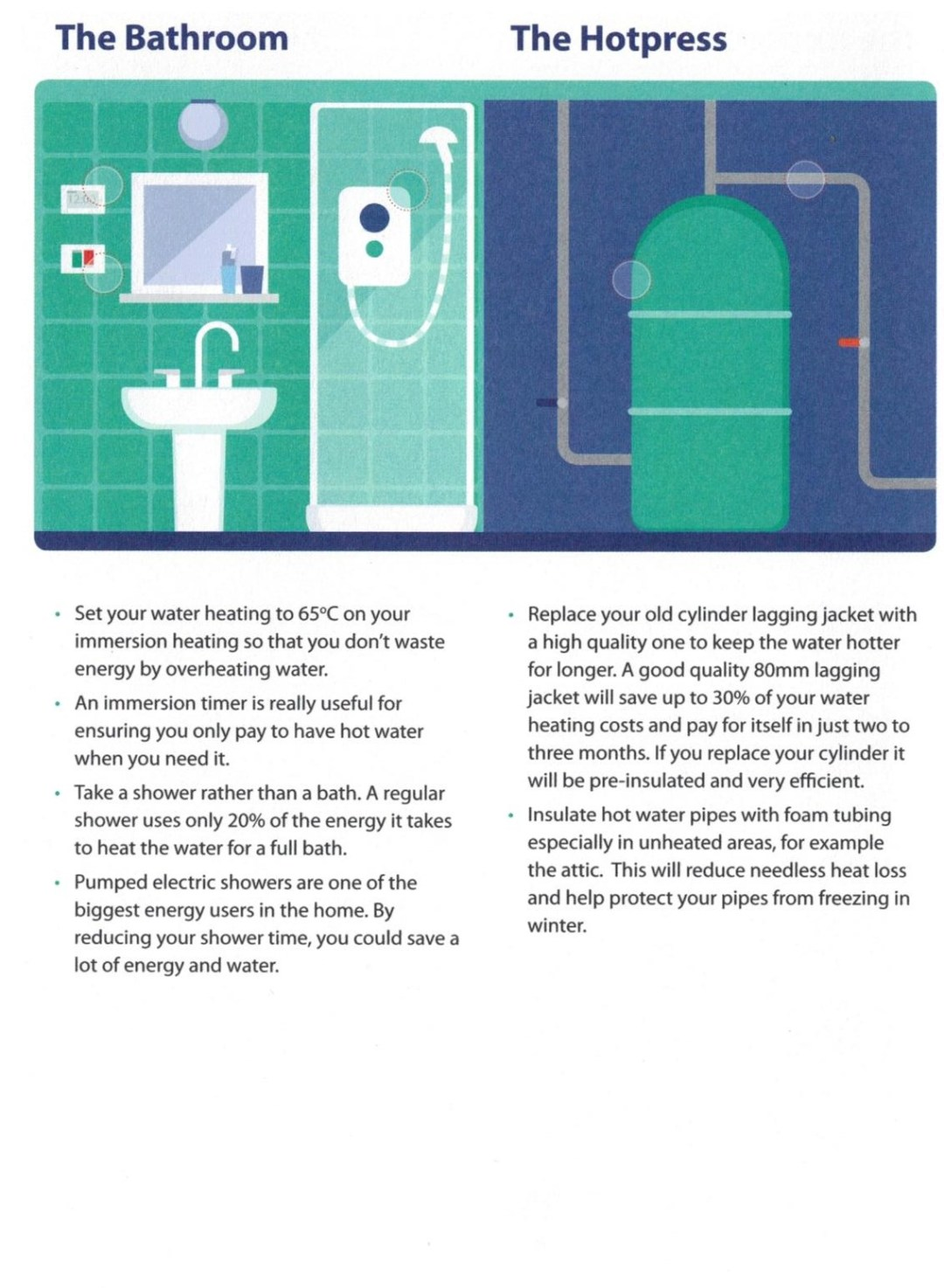 SEAI leaflet+bathroom