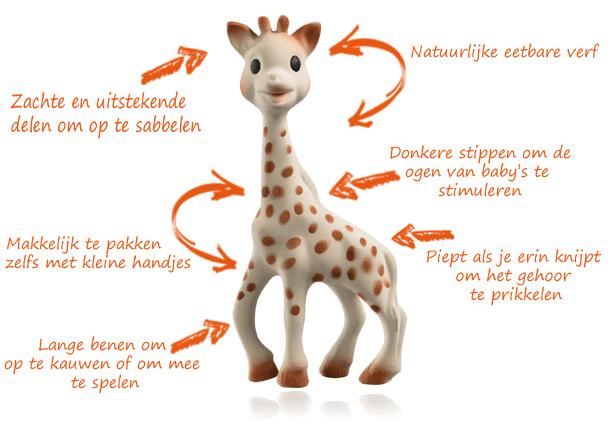 Wat maakt Sophie de Giraf bijzonder-GoodGirlsCompany