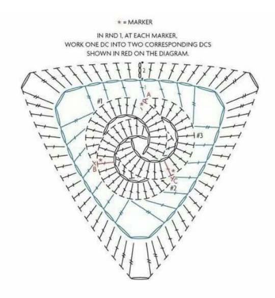 Teltekening patroon Annelies Hamerlinck