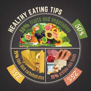 healthy-eating-usda-dietary-guidelines
