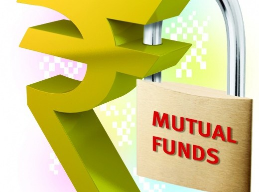 close ended mutual funds