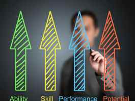 evaluate financial planner