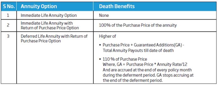 hdfc life guaranteed pension Plan