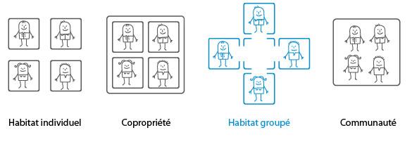 Rencontre nationale de l'habitat participatif marseille