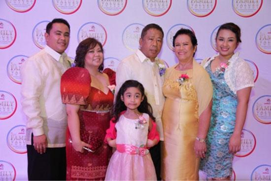 Tiosan family