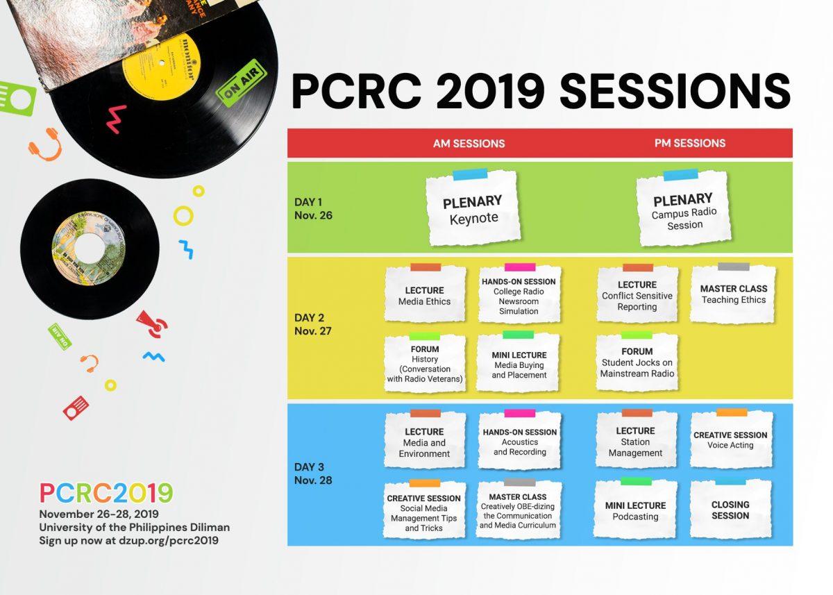 Philippine College Radio Congress