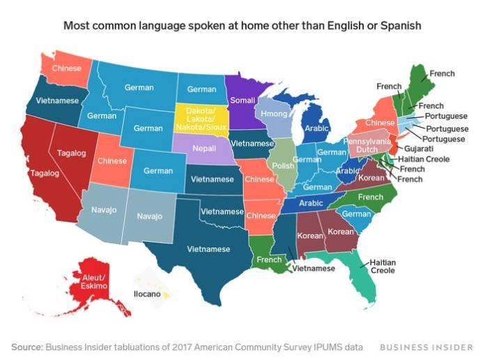 United States Ilocano language