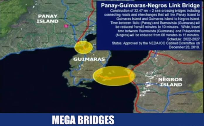 Panay Guimaras Negros Island Bridges