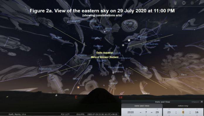 Meteor Shower Philippines
