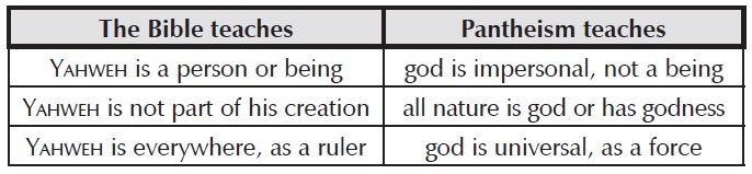 p44-bible-pantheism