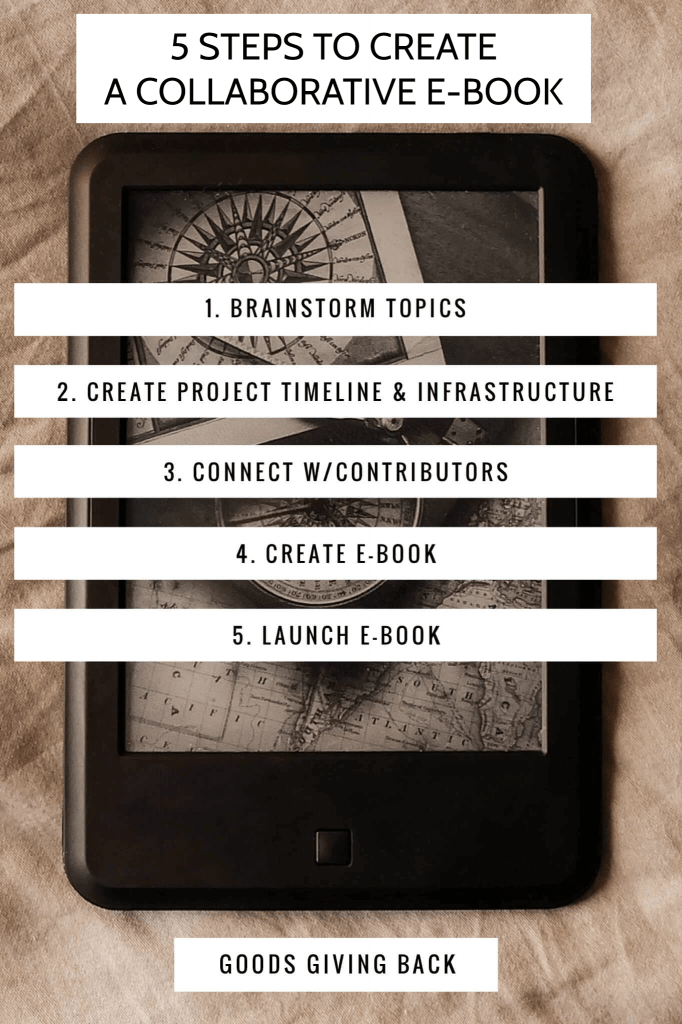 Create a collaborative ebook