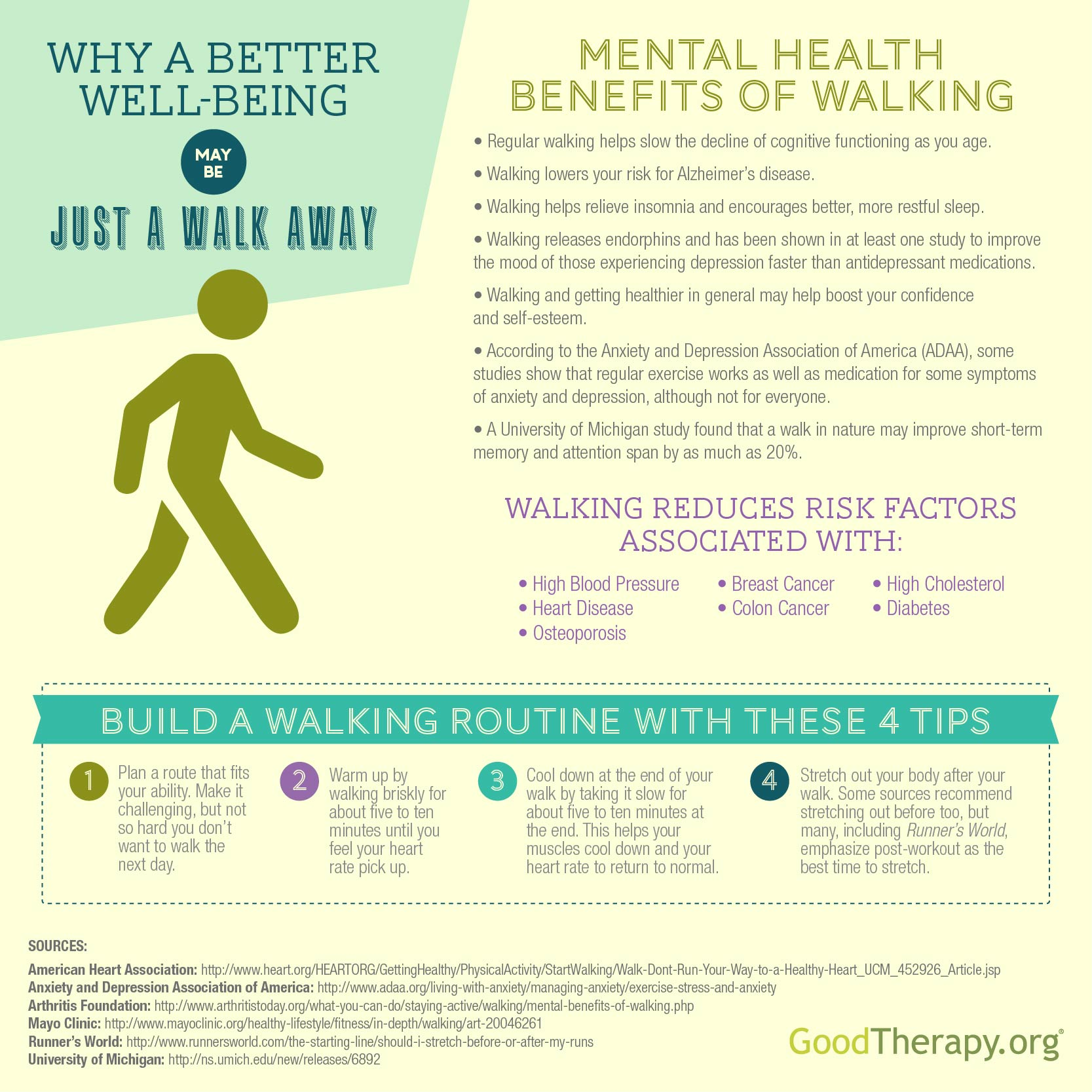 Why A Better Well Being May Be Just A Walk Away Infographic