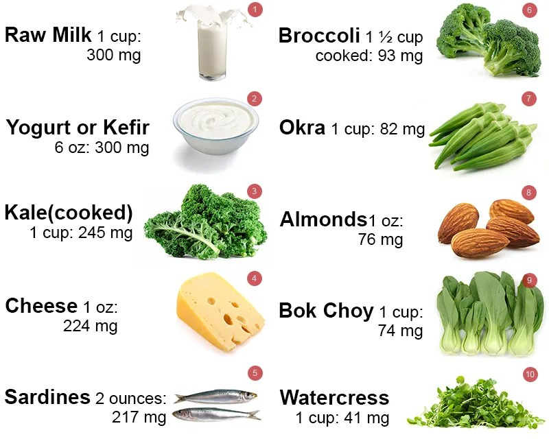 calcium nutrition facts