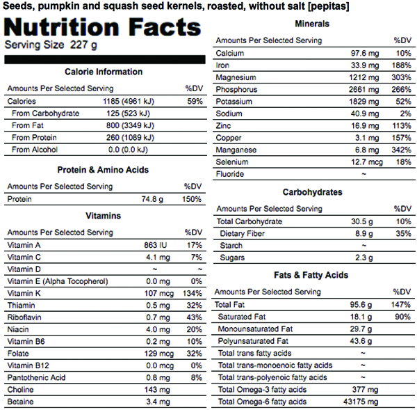 Nutrition labels pumpkin seeds