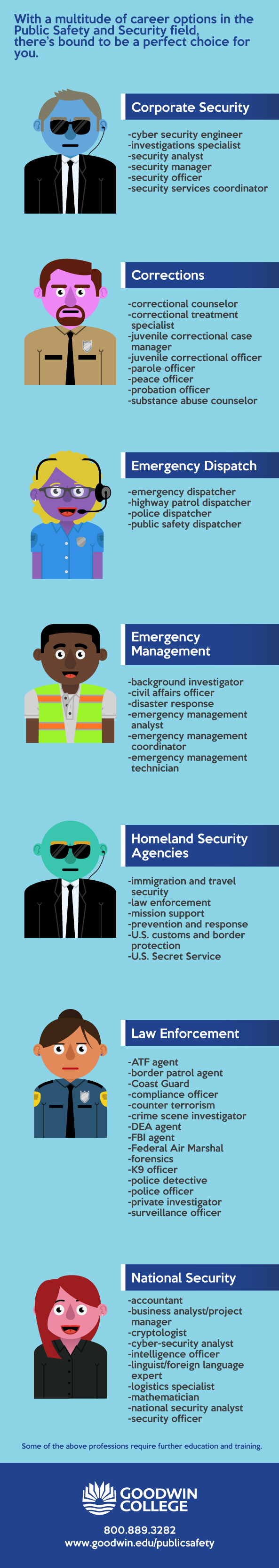 public-safety-and-security_body