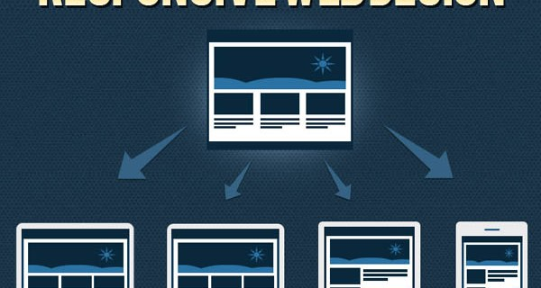 4 Advantages Of A Responsive Website