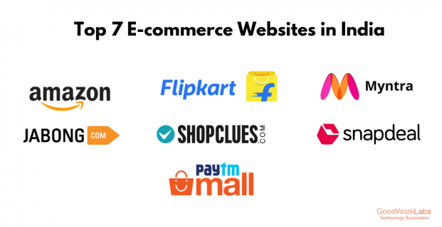 Top E-Commerce Websites in India